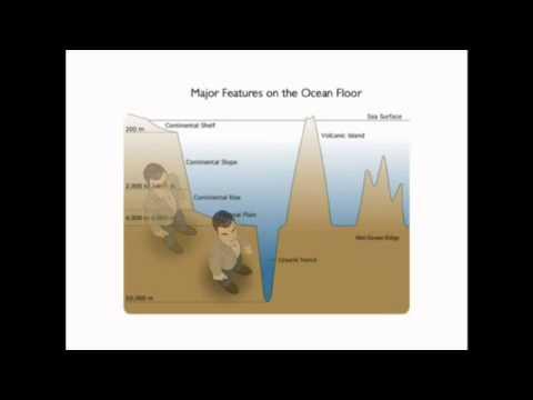 Unit 5 oceanography ocean floor features youtube for Ocean floor features definition