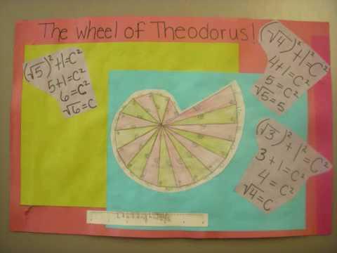 Wheel Of Theodorus.wmv