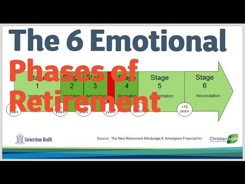 03 the 6 emotional phases of retirement retirement planning 2014 youtube. Black Bedroom Furniture Sets. Home Design Ideas