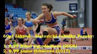 Terka Vlčková - 60m překážek: 9,01 (16.12.2017 Ostrava)