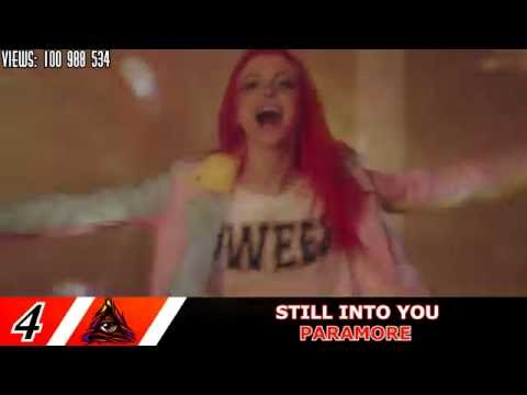 PARAMORE | TOP 10 SONGS