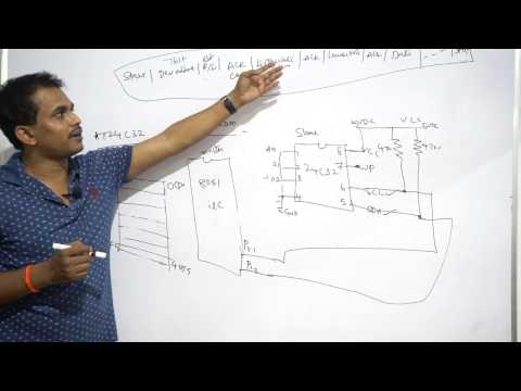 AT 24C02-32-48 EEPROM DEVICE EXPLANATION