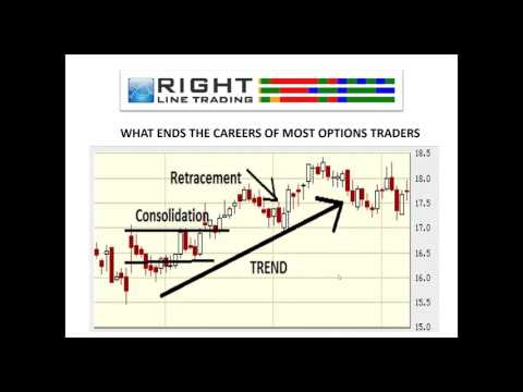 Webinar Five Concepts You Must Learn in Order to Trade Options Profitably