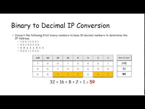 IP Address Binary Conversion