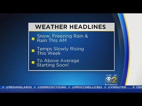 CBS 2 Weather Watch (6AM, Feb. 20, 2019) – Chicago Alerts