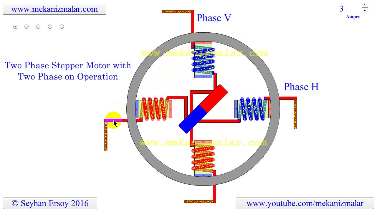 Two Phase Stepper Motor With Two Phase On Operation Youtube