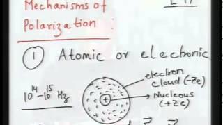 Mod-01 Lec-17 Lecture-17