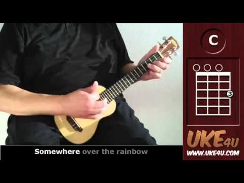 Somewhere Over The Rainbow Iz Ukulele Tutorial Chords Lyrics