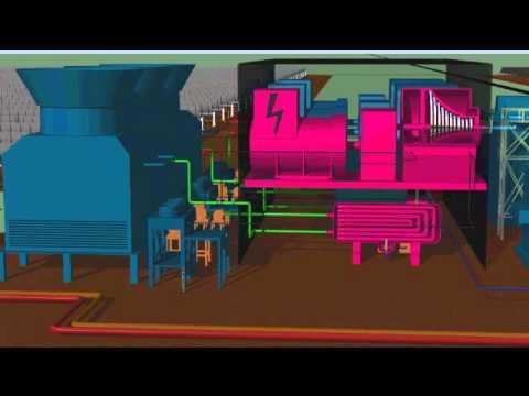 CSP Plant - 3D Visualisatie