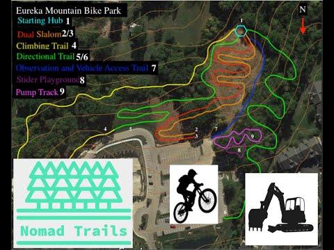 Eureka MTB Park Bike Test Day Nomad Trails