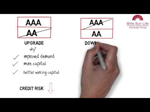 Credit Rating: What happens when it changes? - Moneykraft Investor Education: Sponsored by Birla