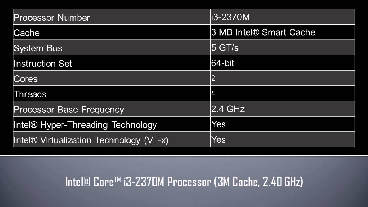 INTEL CORE I3 2370M TREIBER WINDOWS XP