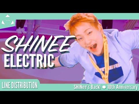 SHINee (샤이니) • Electric | Line Distribution #SHINee'sBack
