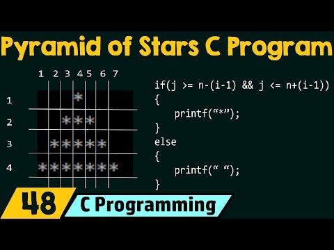 Special Programs in C − Pyramid of Stars