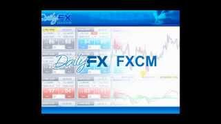 Formation trading   Apprendre les bases du Money Management sur le Forex et en Bourse