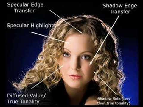 Learn Photography Understanding Light Metering u0026 Exposure  sc 1 st  YouTube & Learn Photography: Understanding Light Metering u0026 Exposure - YouTube azcodes.com