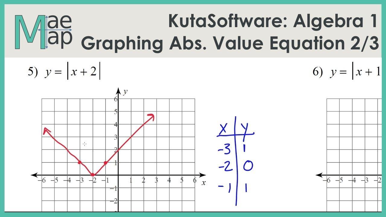 KutaSoftware: Algebra 23- Graphing Absolute Value Functions Part 23 Throughout Graphing Absolute Value Functions Worksheet