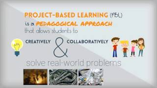 Introducing Project Based Learning in your Classroom