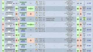 видео Набор SEO инструментов для веб-мастера