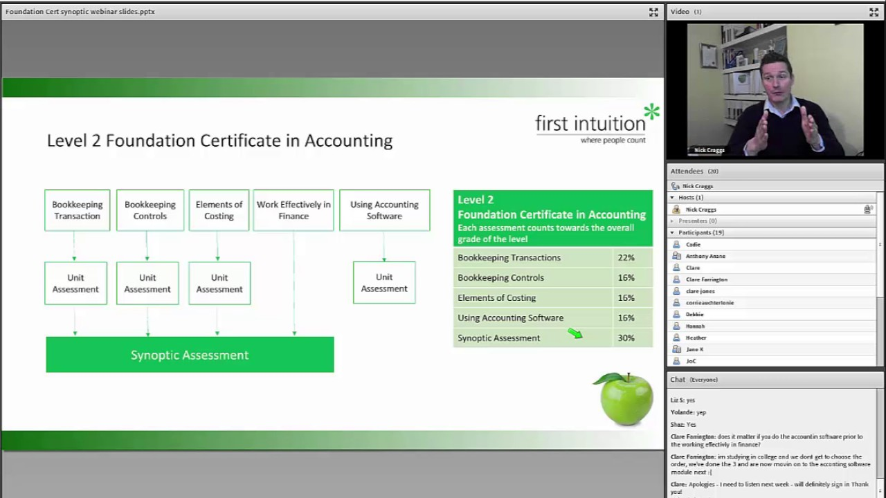 AAT Foundation Certificate in Accounting Synoptic Webinar - First ...