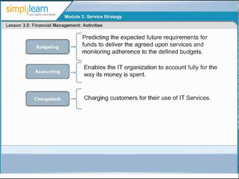 Financial Management Activities: Budgeting, IT Accounting, Chargeback | ITIL Certification Training