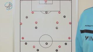 14 11 tegen 11 formatie 1 4 3 3 tegen 1 4 4 2 balbezit tegenstander   voetbalomgeving