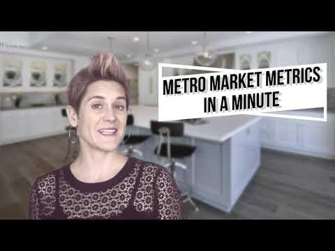 Denver Metro Market Metrics June 2020