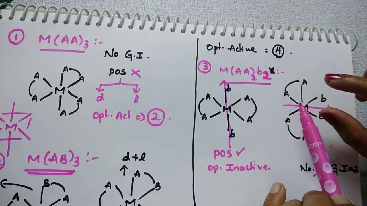 Tricks To Find Number Of Geometrical Optical Isomers For Coordination Compounds Bidentate Ligands Youtube