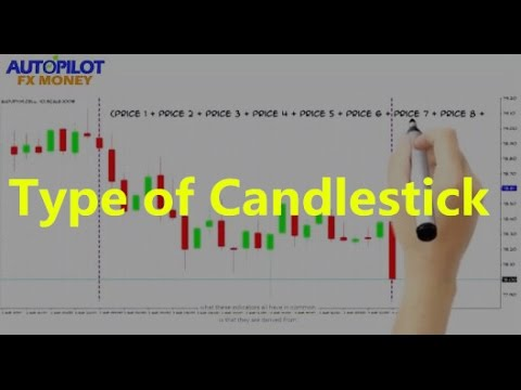 Candlestick Types Forex Training For Beginners - YouTube