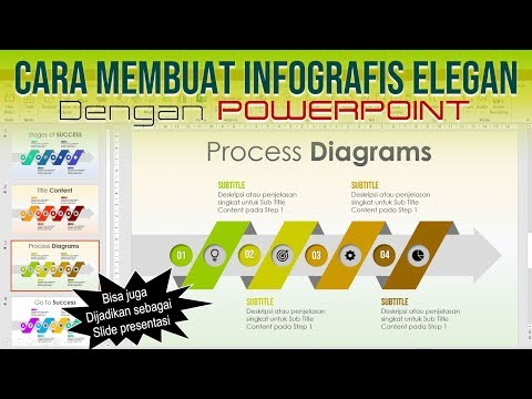 Cara Membuat InfoGrafis sebagai Slide Presentasi Power Point