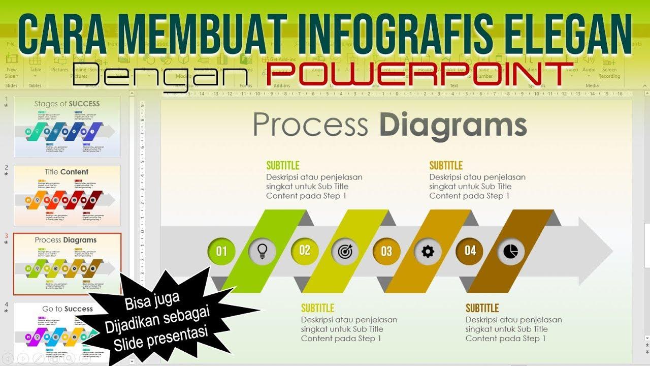Cara Membuat Infografis Pada Slide Presentasi Powerpoint Youtube
