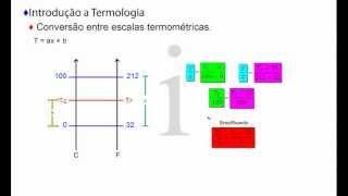 Termologia [Termometria, Equilíbrio Termico]