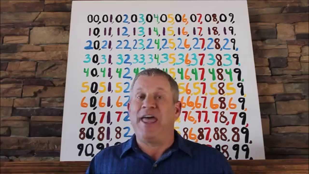 meet the human calculators for algebra