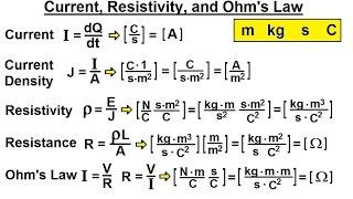 Physics - Mechanics: Ch. 0.5: Standard Units (20 of 41) Current, Resistivity, u0026 Ohm's Law