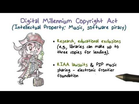 Digital Millennium Copyright Act Pt 2