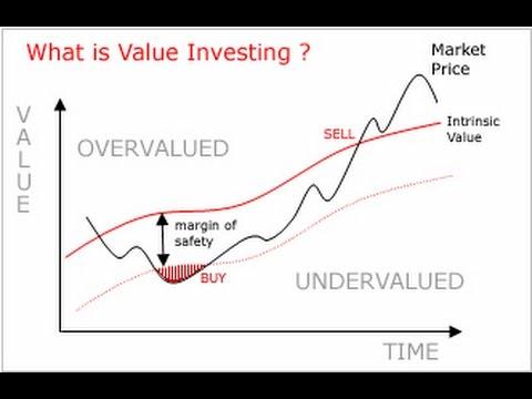 Zeke Ashton - Basics of Value Investing