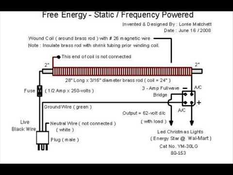 "Free Energy "" One of a Kind Device """