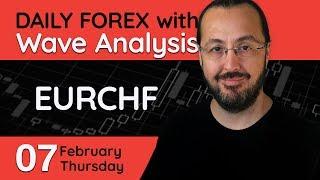 EURCHF (07 February 2019) Daily Forex Trade Sertups