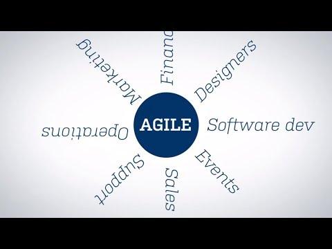 JIRA Agile - Truly Agile Project Management