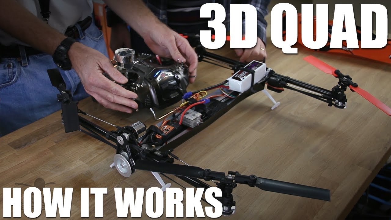 Flite Test - 3D Quad & How It Works - PROJECT - YouTube