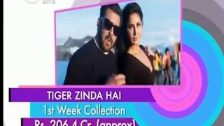 Tiger Zinda Hai 2nd Week Box Office Collection by Komal Nahta Video