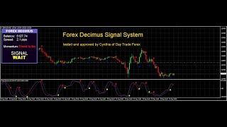 Forex Decimus Intro   Best Easy Accurate MT4 Trade Signals