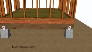 Five Ways How To Build A Shed Floor – Design And Construction Ideas