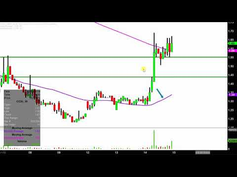 ChinaCache International Holdings Ltd. - CCIH Stock Chart Technical Analysis for 02-14-18