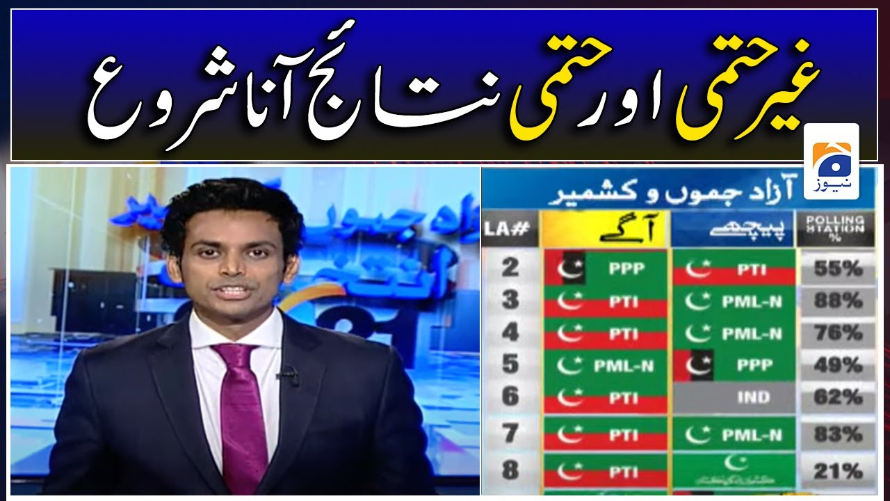 Results Update: Azad Kashmir Election Results 2021 | Kashmir Election 2021 Update