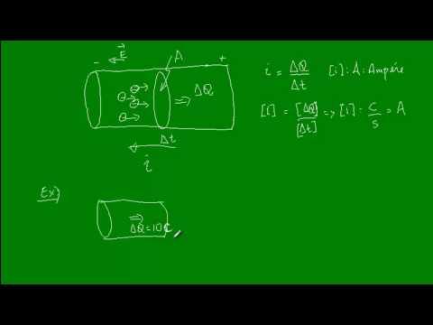 Quadro Geral de Aterramento para Equipotencialização Universo da Elétrica de YouTube · Duração:  2 minutos 55 segundos