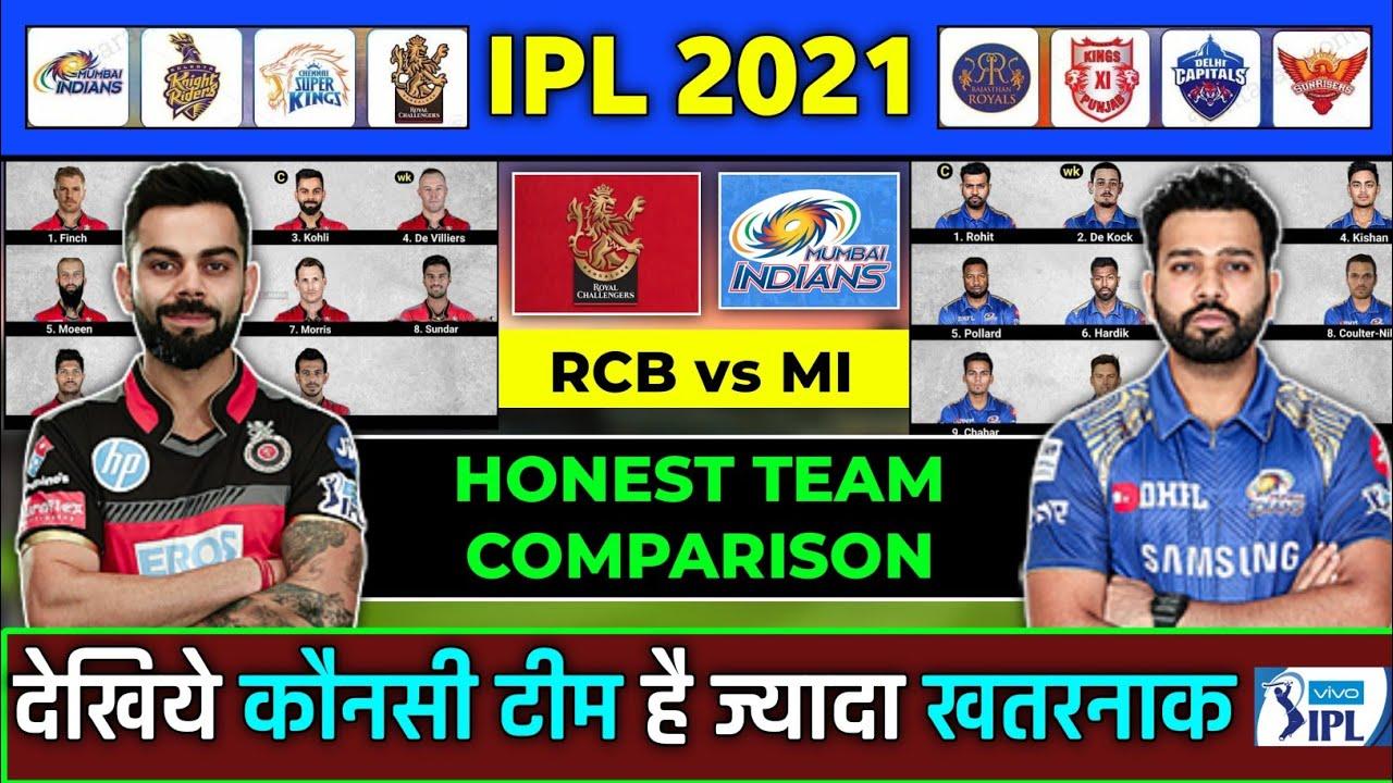 IPL 2021 - RCB vs MI Honest Team Comparison | Mumbai Indians vs Banglore in IPL 2021