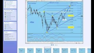 Forex.  EUR-JPY Trade Recap. By G. Samdani