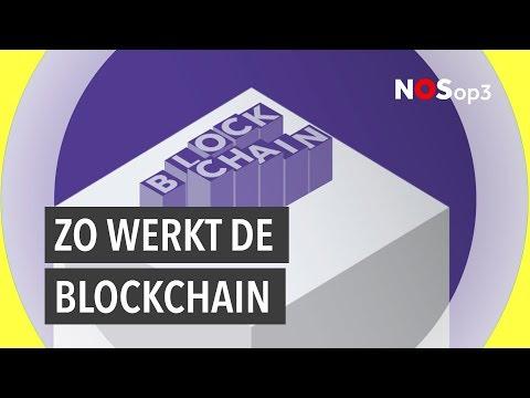 Hoe werkt de blockchain? | NOS op 3