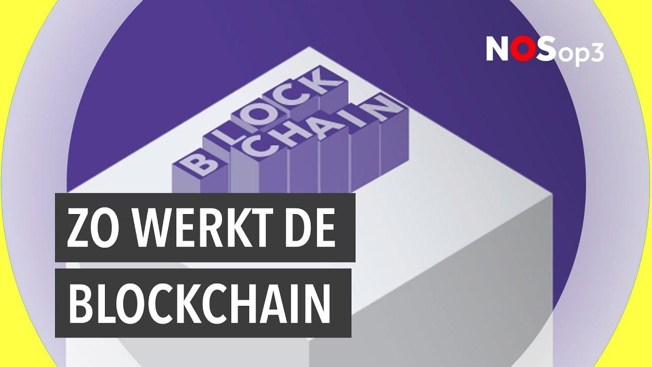 Wat is de blockchain? En wat kan je ermee?